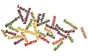 Spanish Names Cloud Hispanic Baby